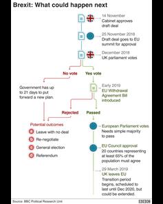 brexit diagram
