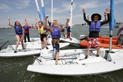 Leisure Boating & Watersports - Futures