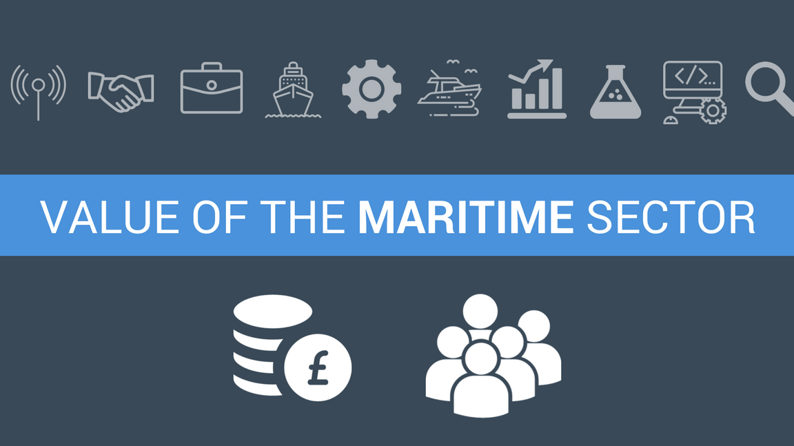 Value of the maritime sector